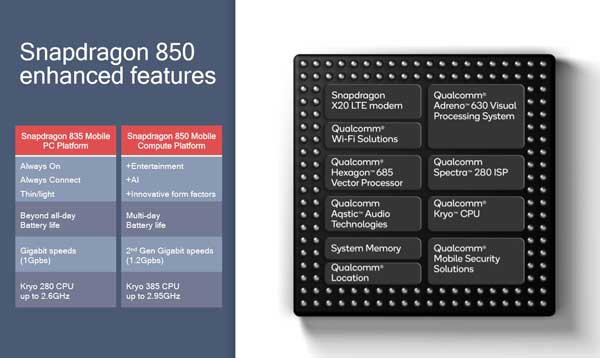 The Qualcomm Snapdragon 850 Mobile Compute Platform is made for Windows 10 devices especially.