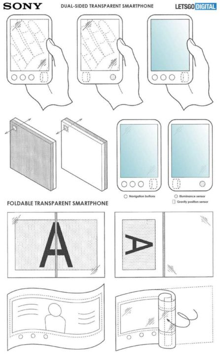 Sony patent smartphone with a double-sided transparent display